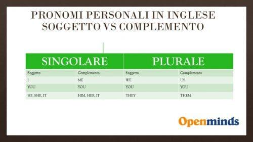 pronomi personali in inglese