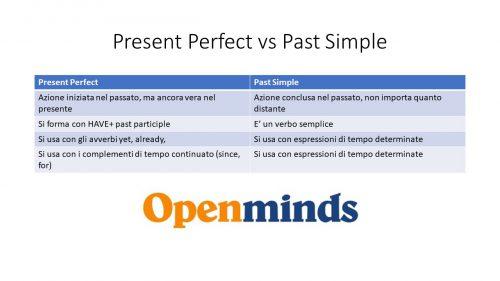 Present perfect e simple past