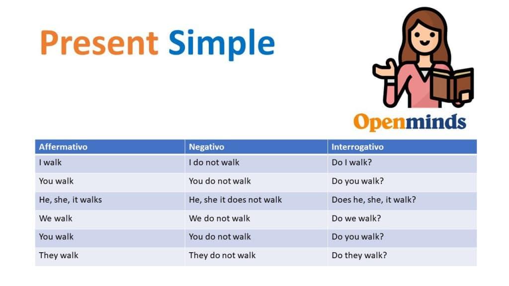 Present simple e present continuous