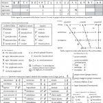 Alfabeto fonetico e inglese